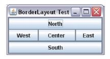 swing-layout-managers